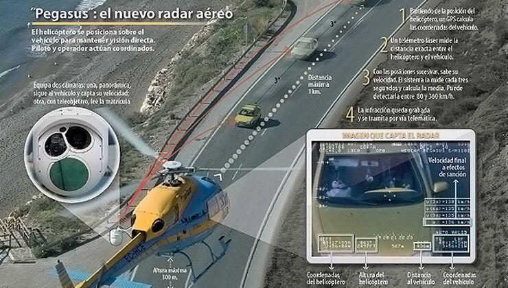 Foto radar por delante 30
