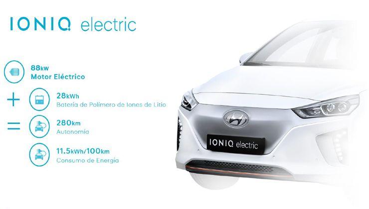 Hyundai Electrico precio