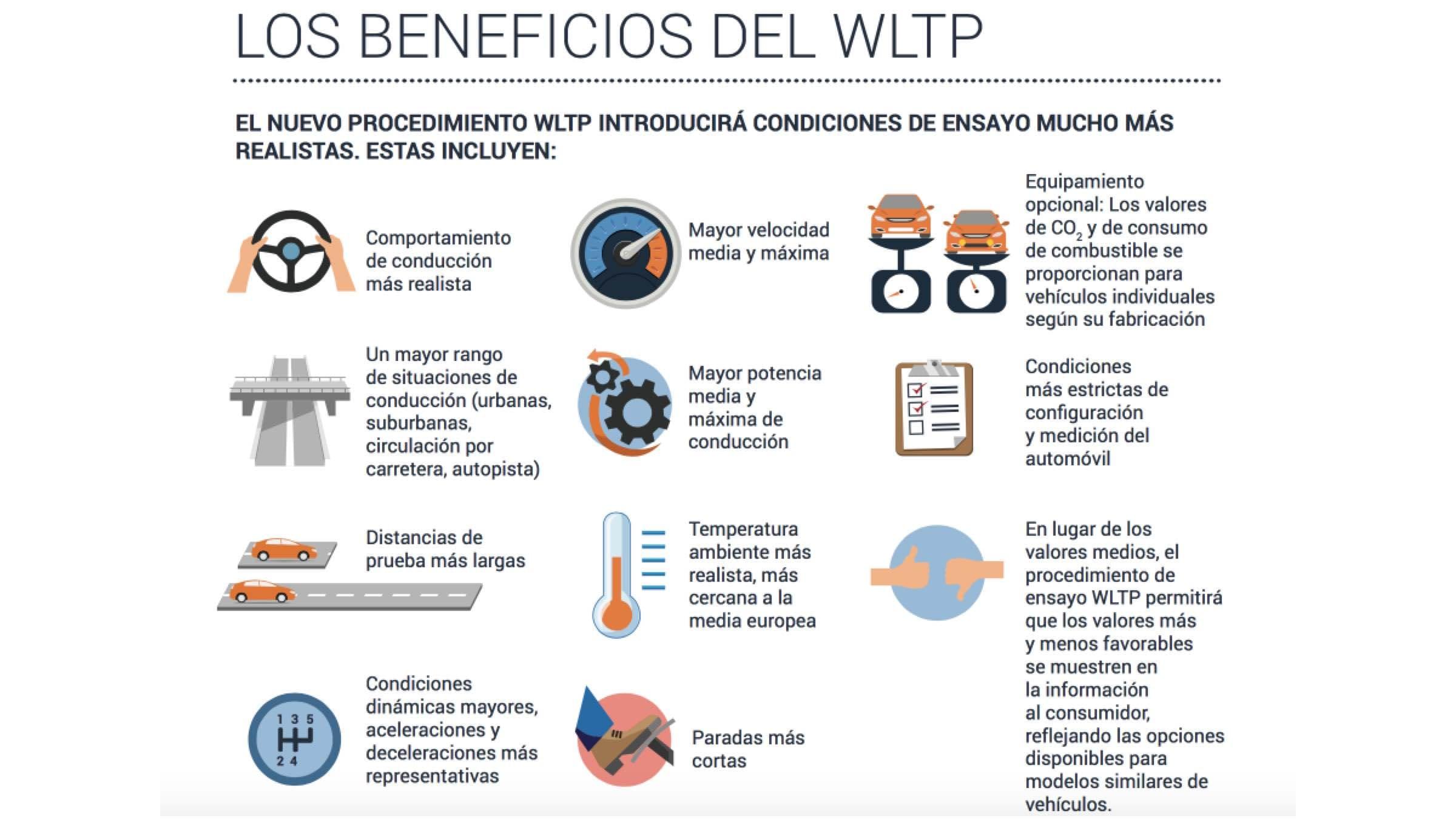 ventajas y beneficios nueva normativa emisiones wltp